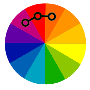 Analogous colour wheel in web design