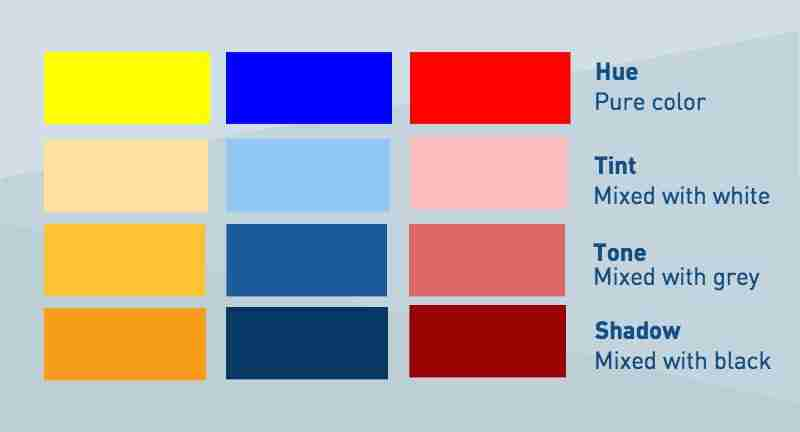 Hue, Tint, Tone and Shade in web design