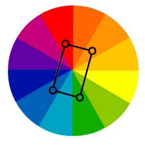Rectangle (tetradic) colour wheel in web design