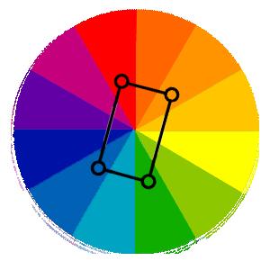 Rectangle (tetradic) colour wheel in web design