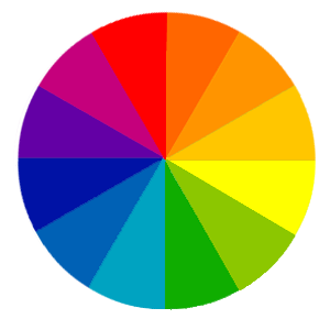 Tertiary Colour Wheel in web design