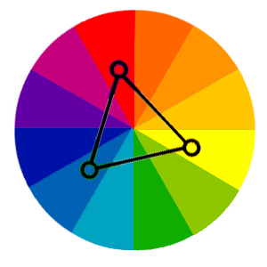 Triad colour wheel in web design