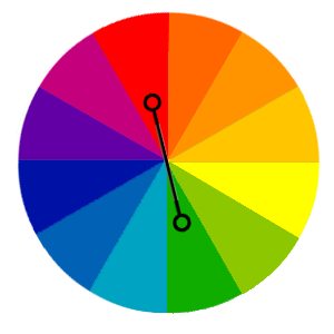 complementary colour wheel in web design in web design