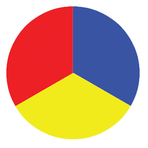 Primary Colour Wheel in web design