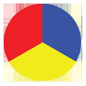 Primary Colour Wheel in web design