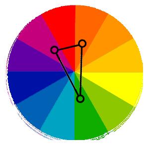 split-complementary colour wheel in web design