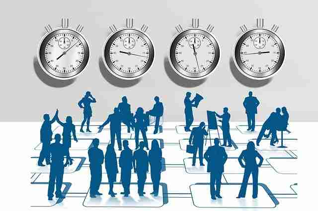 time management image